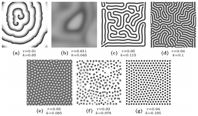 turing-instabilities-xlarge.png